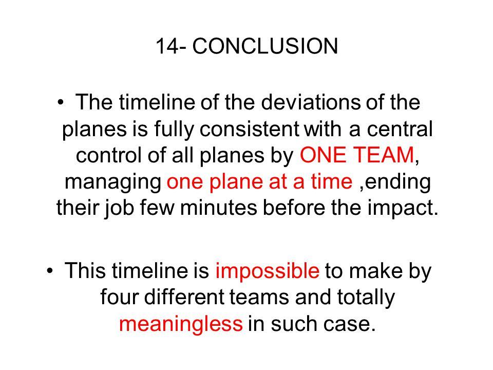 14- CONCLUSION