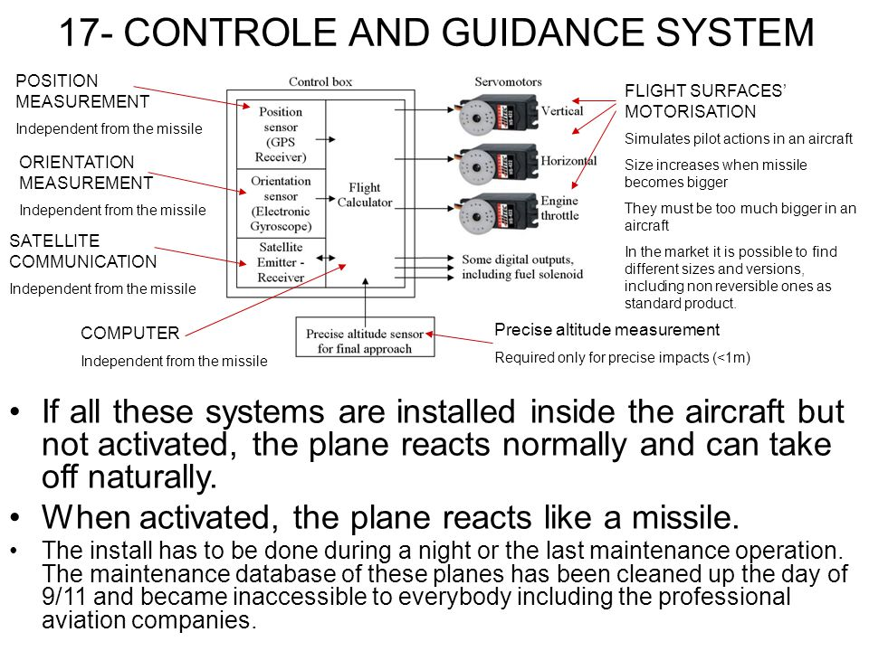 17- CONTROLE AND GUIDANCE SYSTEM