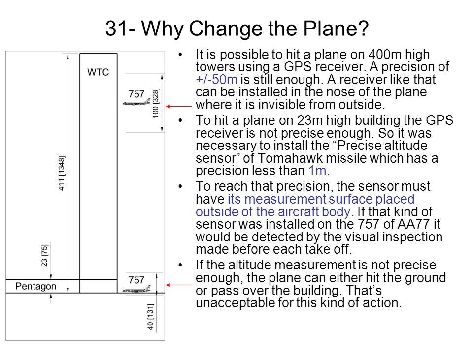 31- Why Change the Plane