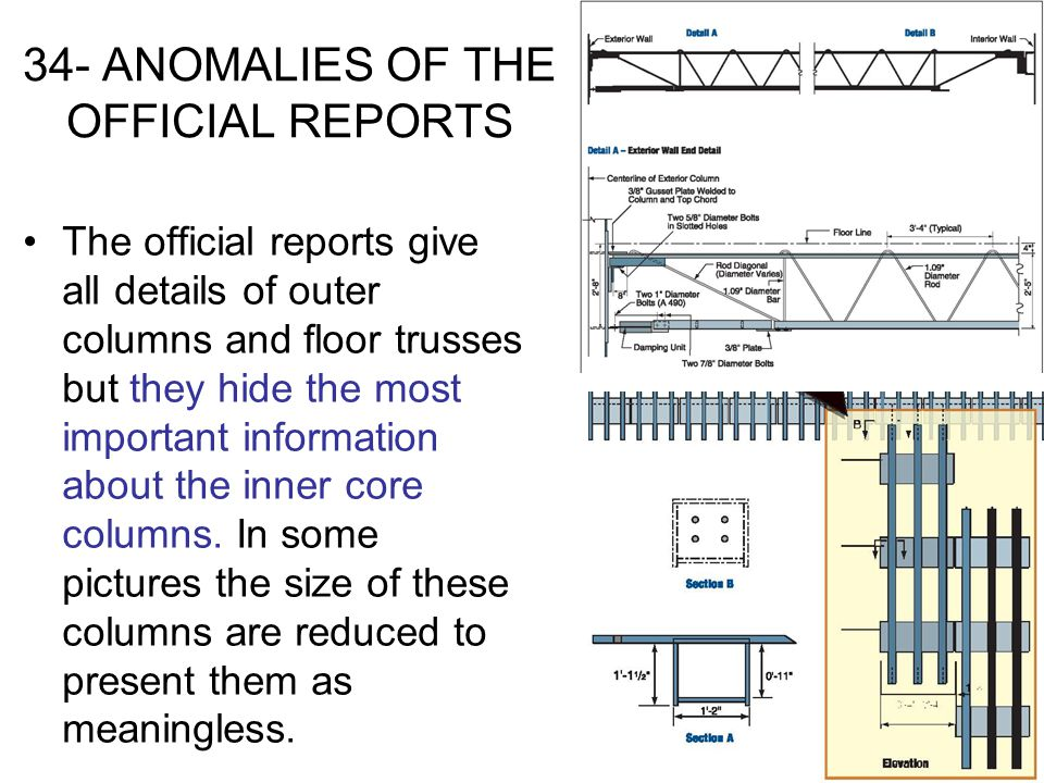34- ANOMALIES OF THE OFFICIAL REPORTS
