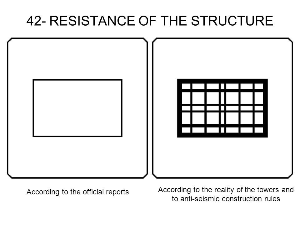 42- RESISTANCE OF THE STRUCTURE