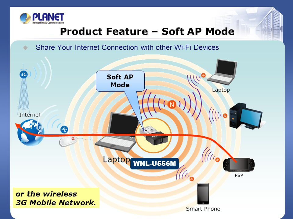 Product Feature – Soft AP Mode