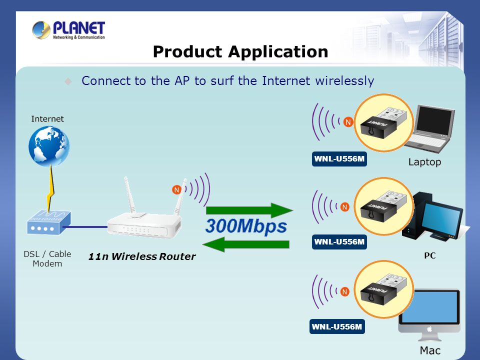 Product Application Connect to the AP to surf the Internet wirelessly