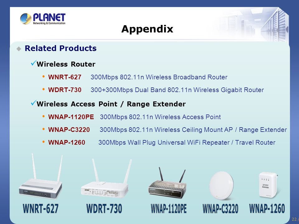Appendix Related Products Wireless Router