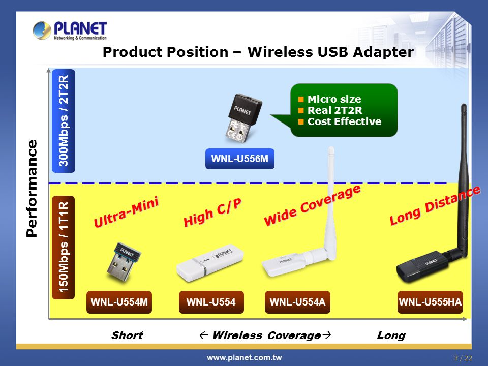 Product Position – Wireless USB Adapter