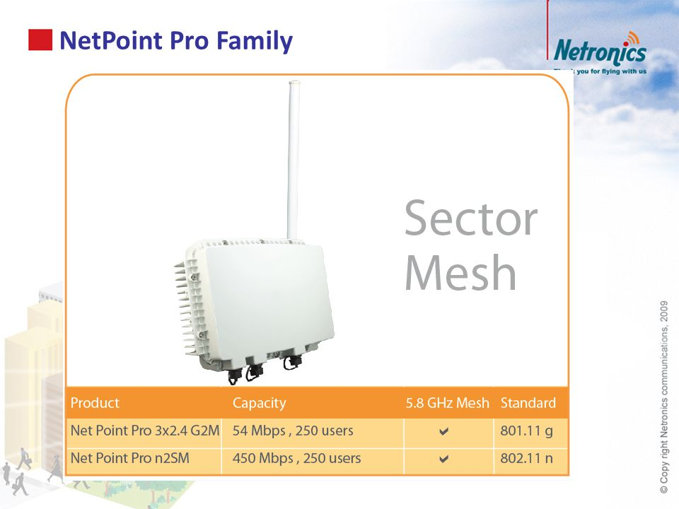 NetPoint Pro Family 10