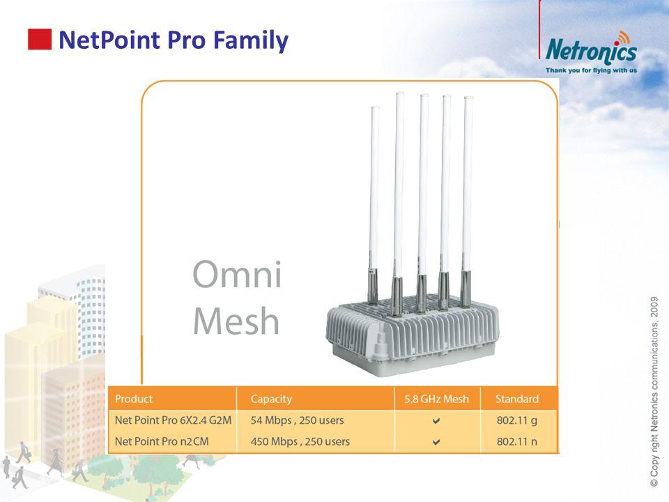NetPoint Pro Family 12