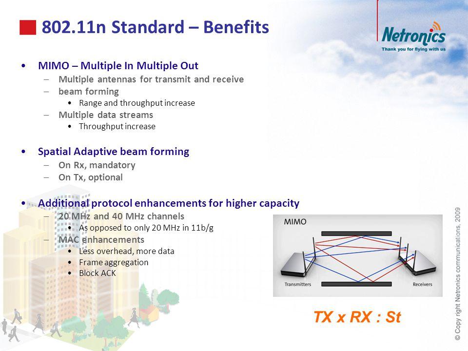 802.11n Standard – Benefits TX x RX : St