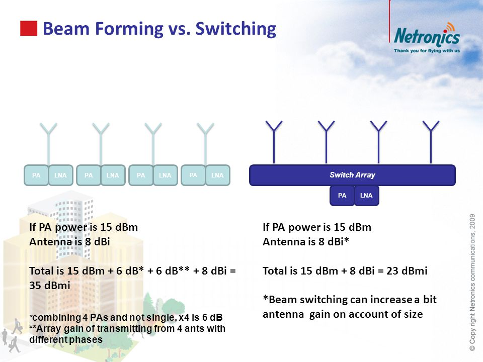 Beam Forming vs. Switching