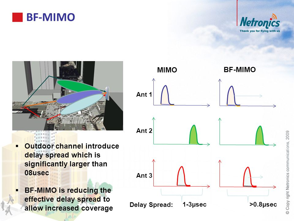 BF-MIMO MIMO. BF-MIMO. Ant 1. Ant 2. Outdoor channel introduce delay spread which is significantly larger than 08usec.
