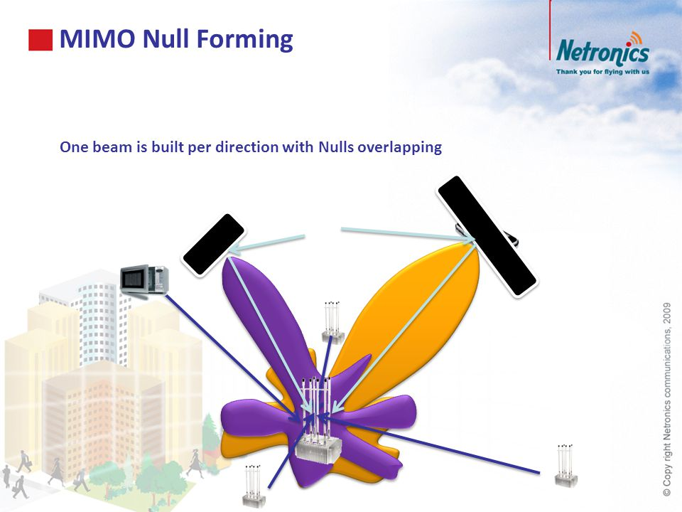 MIMO Null Forming One beam is built per direction with Nulls overlapping