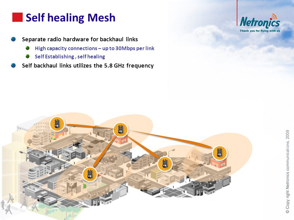 Self healing Mesh Separate radio hardware for backhaul links