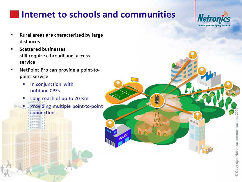 Internet to schools and communities