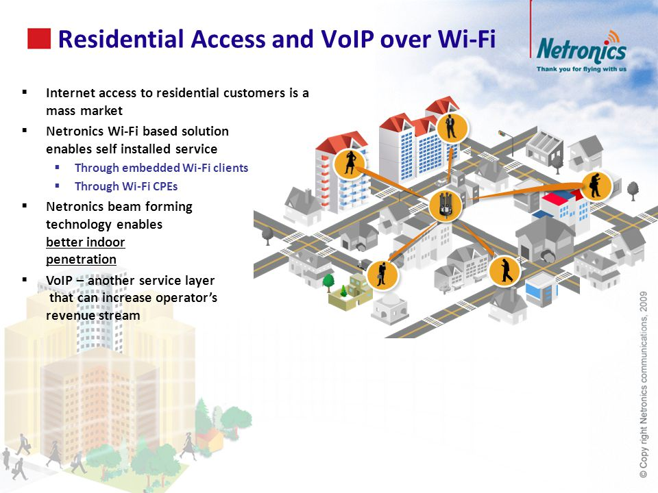 Residential Access and VoIP over Wi-Fi