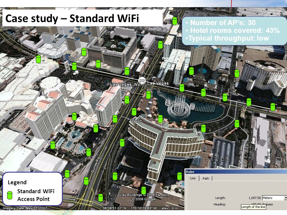 Case study – Standard WiFi