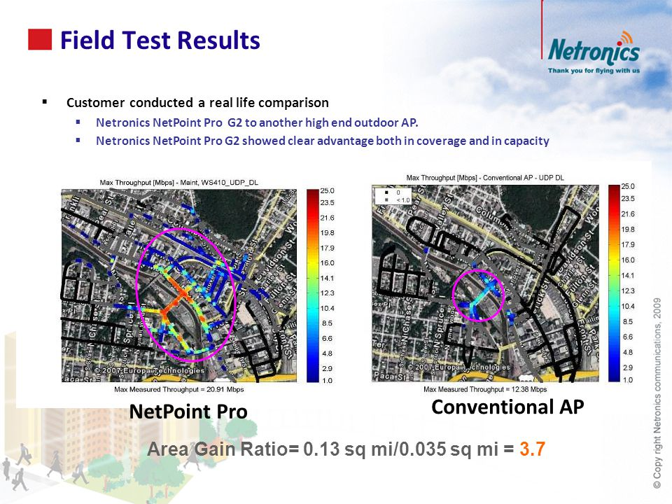 Field Test Results Conventional AP NetPoint Pro