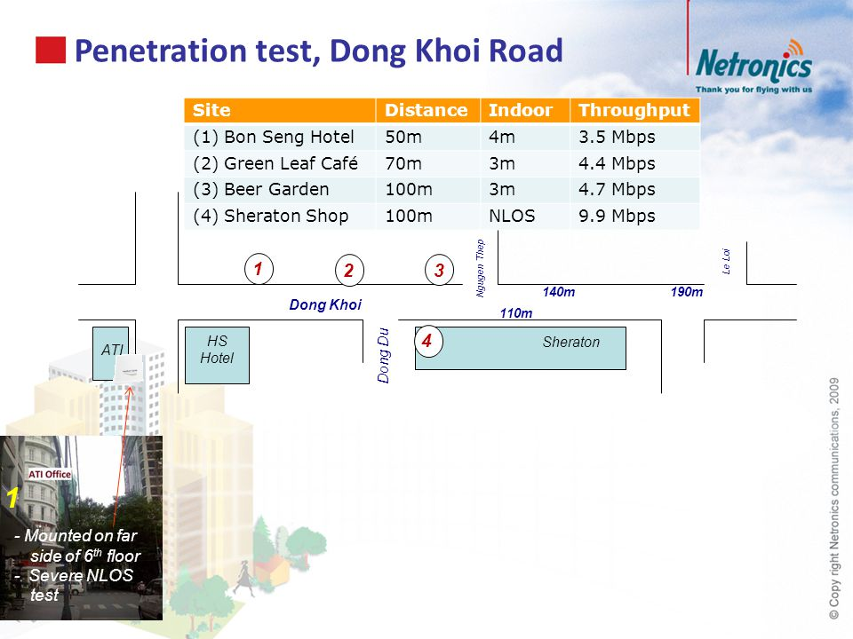 Penetration test, Dong Khoi Road