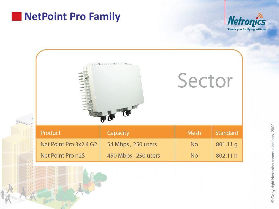 NetPoint Pro Family 9