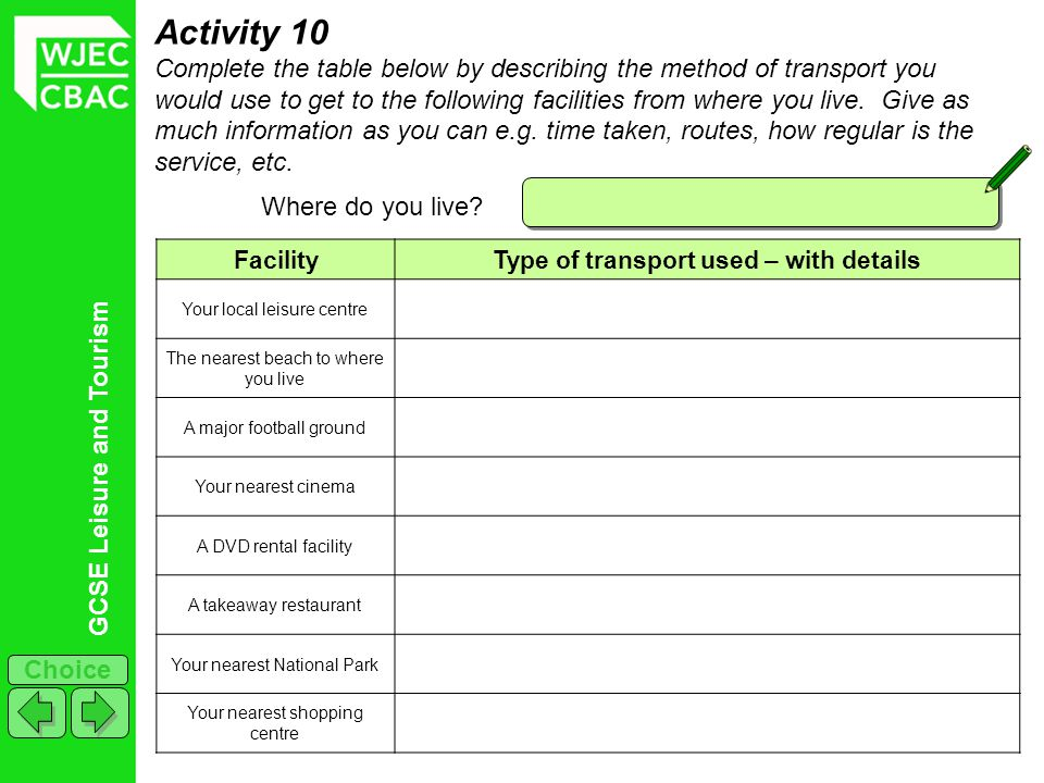 Type of transport used – with details