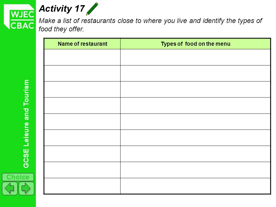 Activity 17 Make a list of restaurants close to where you live and identify the types of food they offer.