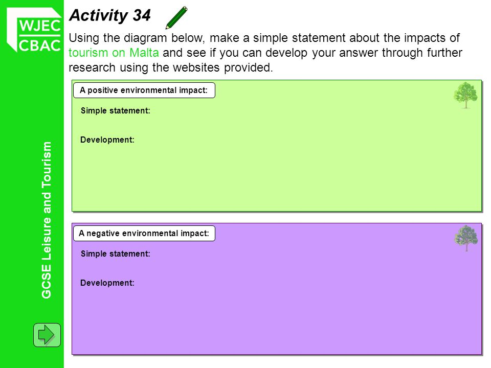 A positive environmental impact: A negative environmental impact: