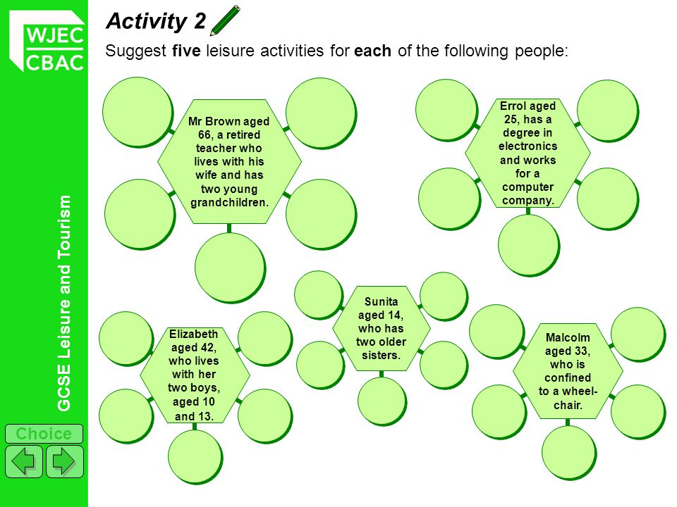 Activity 2 Suggest five leisure activities for each of the following people: