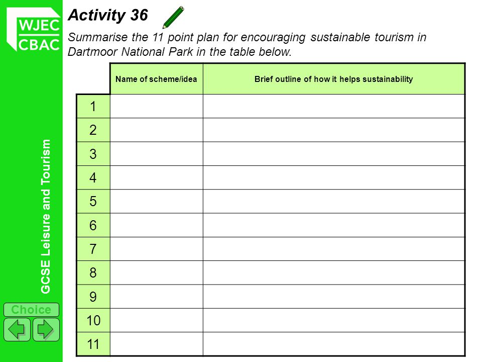 Activity 36 Summarise the 11 point plan for encouraging sustainable tourism in Dartmoor National Park in the table below.