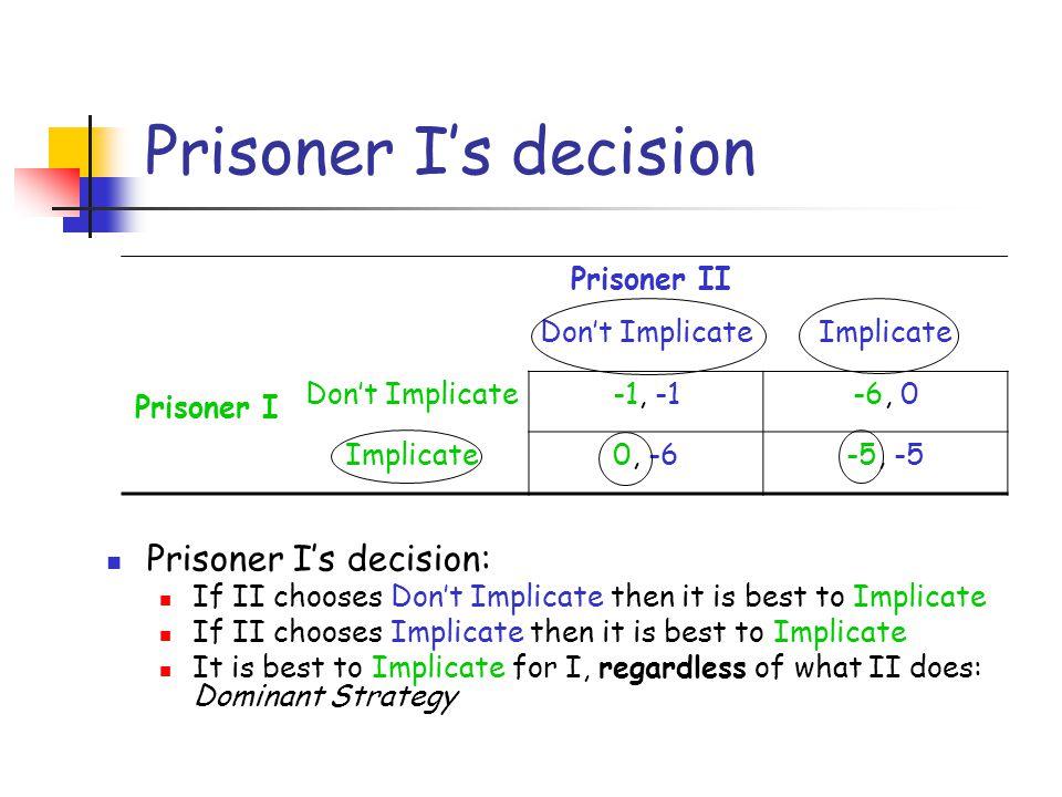 Prisoner I's decision Prisoner I's decision: