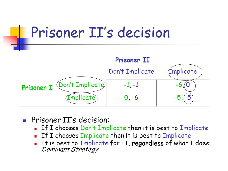 Prisoner II's decision