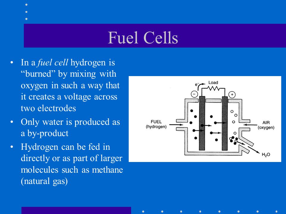 Fuel Cells In a fuel cell hydrogen is burned by mixing with oxygen in such a way that it creates a voltage across two electrodes.