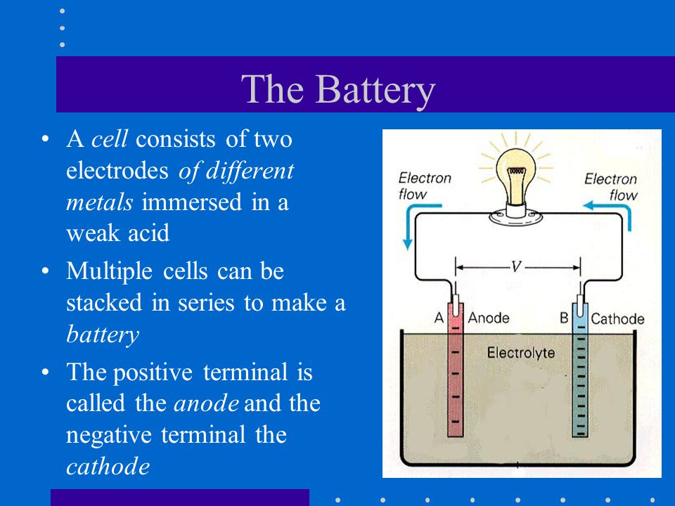 The Battery A cell consists of two electrodes of different metals immersed in a weak acid. Multiple cells can be stacked in series to make a battery.