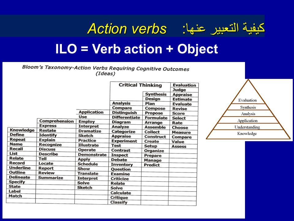 كيفية التعبير عنها: Action verbs