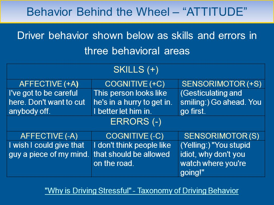 Behavior Behind the Wheel – ATTITUDE
