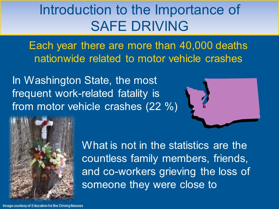 Introduction to the Importance of SAFE DRIVING
