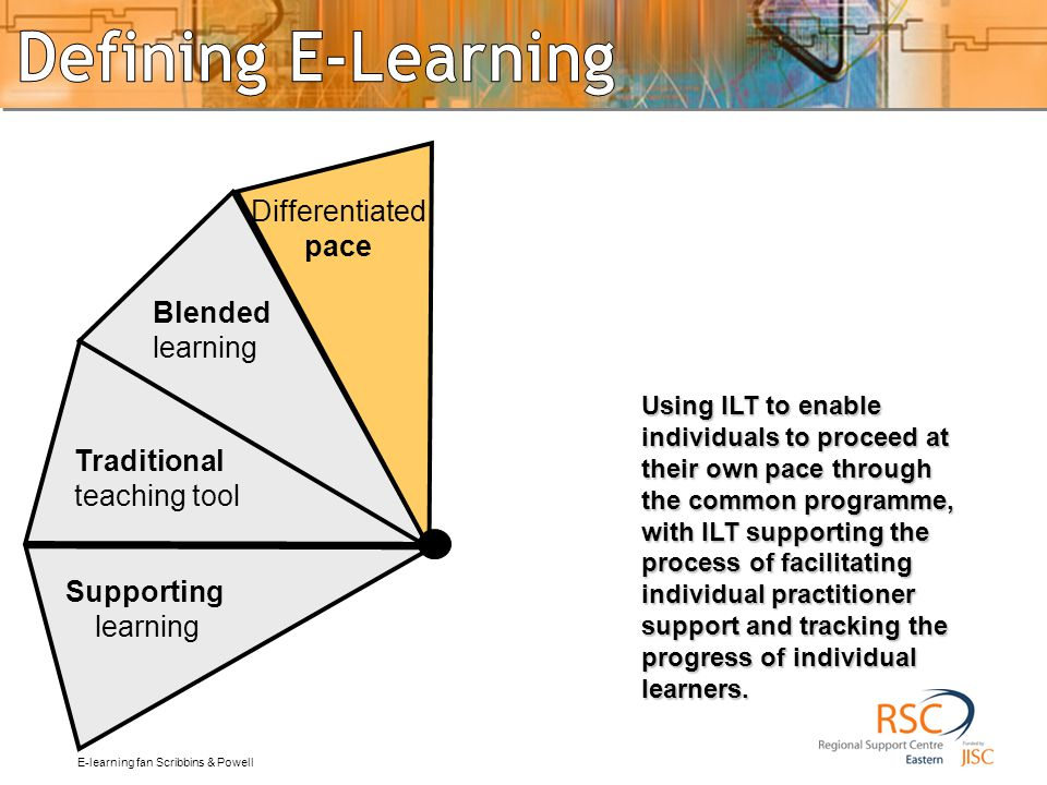 pace Differentiated pace Blended learning Traditional teaching tool