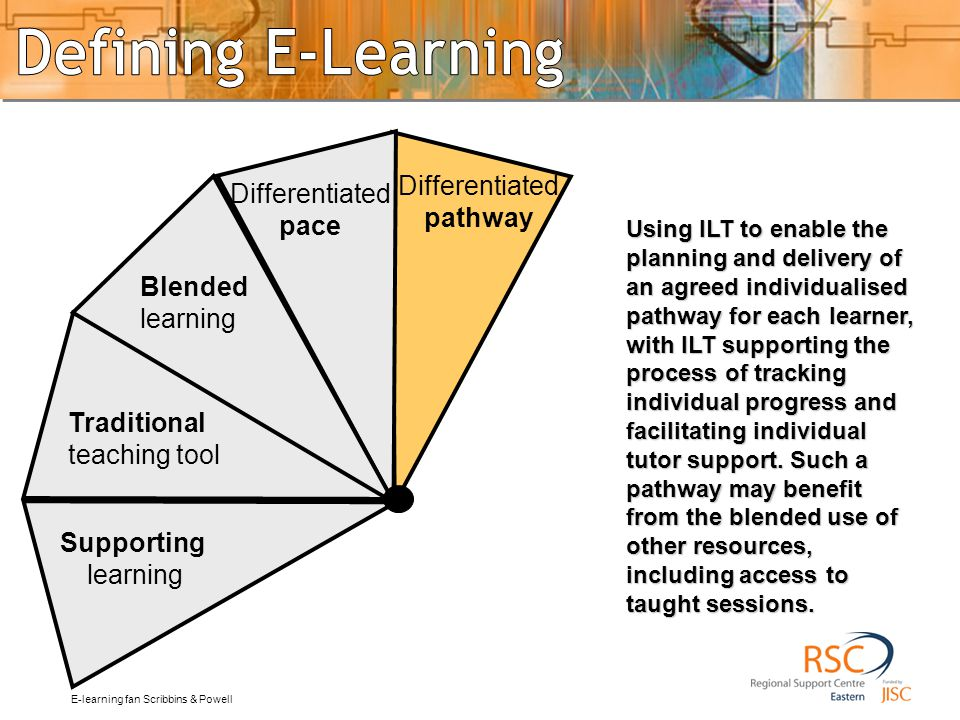 pathway Differentiated Differentiated pathway pace Blended learning