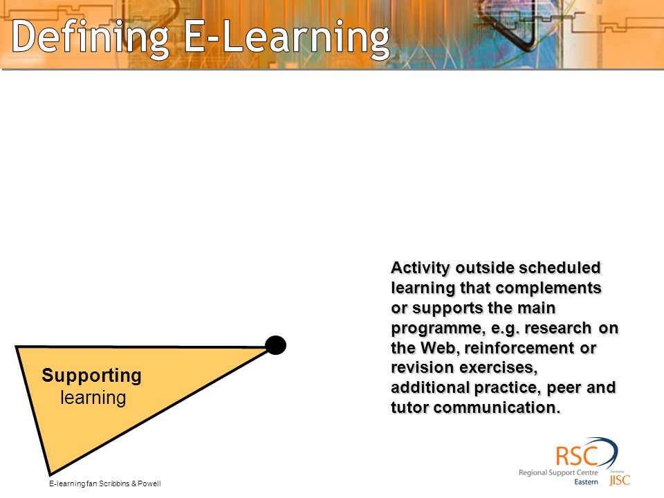 supporting Supporting learning