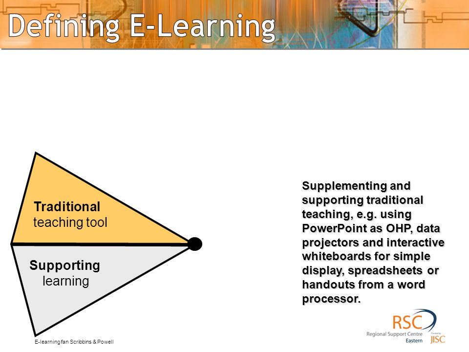traditional Traditional teaching tool Supporting learning