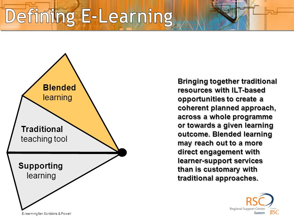 blended Blended learning Traditional teaching tool Supporting learning