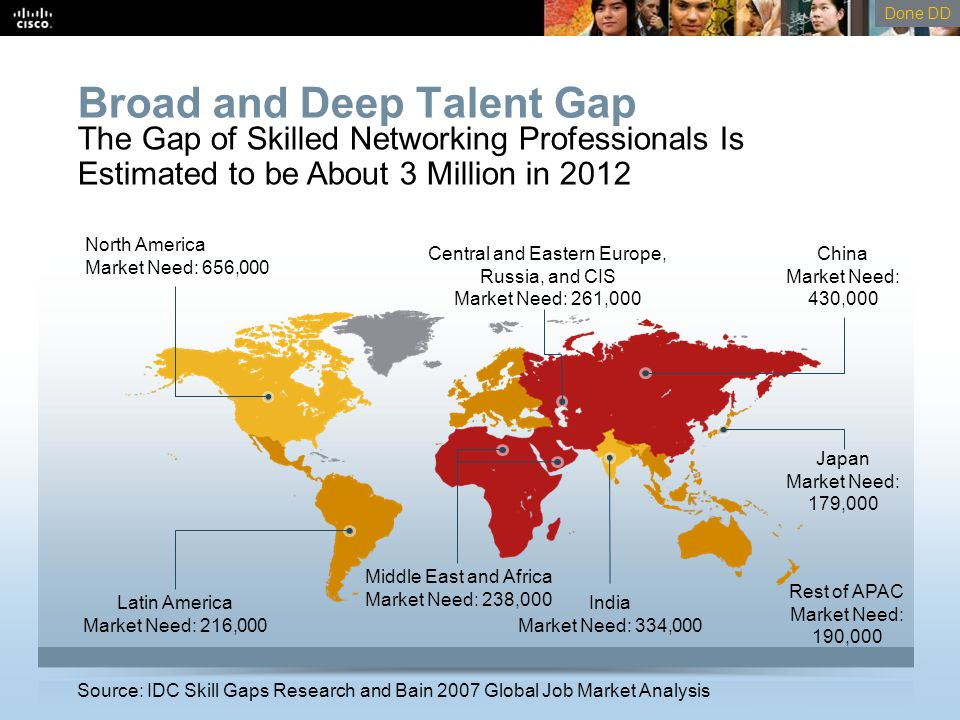 Broad and Deep Talent Gap