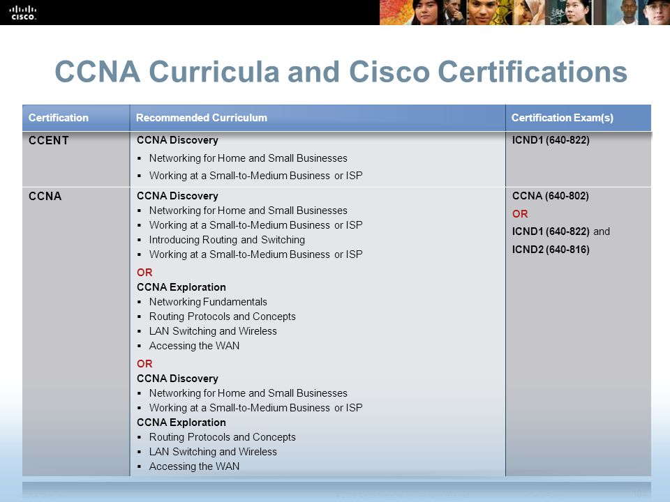 CCNA Curricula and Cisco Certifications
