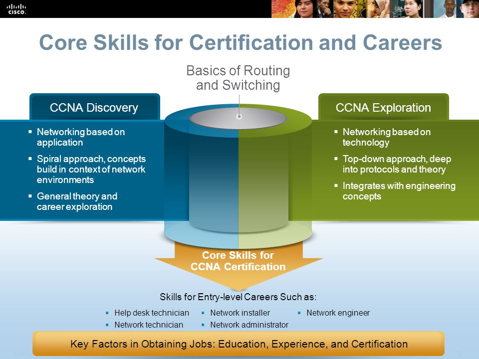 Core Skills for Certification and Careers