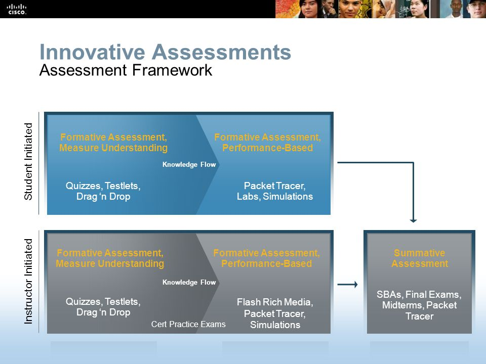 Innovative Assessments