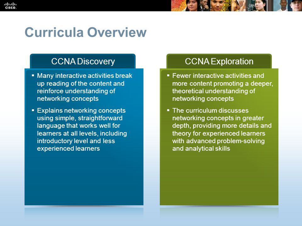 Curricula Overview CCNA Discovery CCNA Exploration