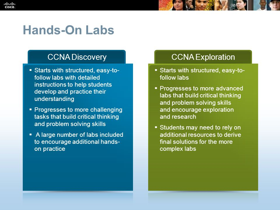 Hands-On Labs CCNA Discovery CCNA Exploration