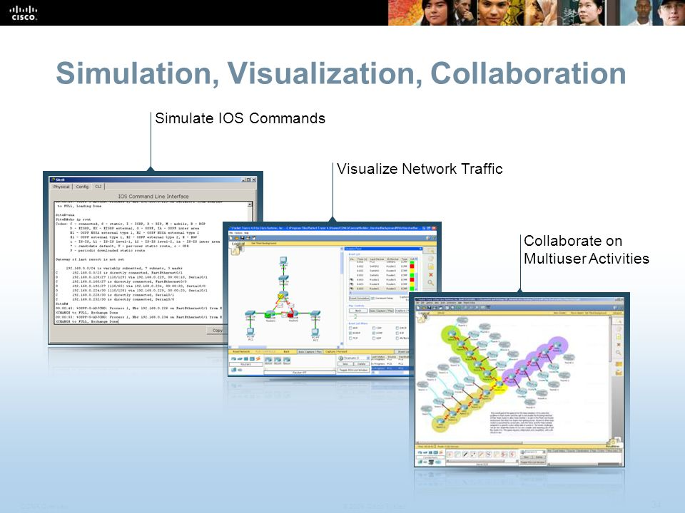 Simulation, Visualization, Collaboration