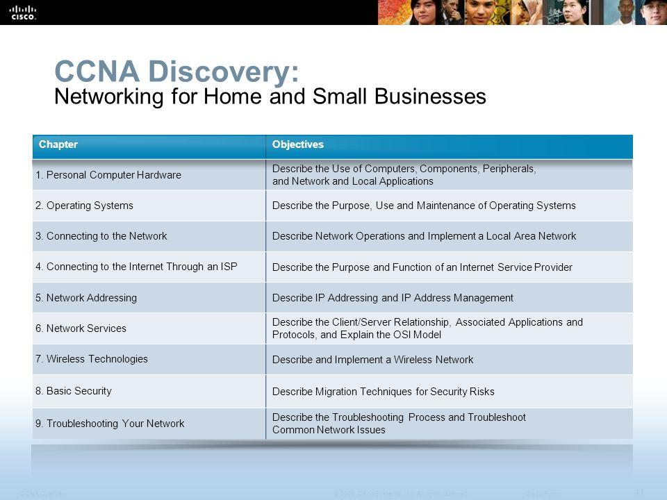 CCNA Discovery: Networking for Home and Small Businesses Chapter
