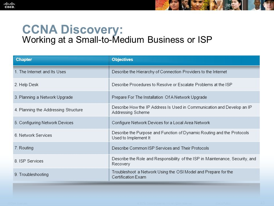 CCNA Discovery: Working at a Small-to-Medium Business or ISP Chapter