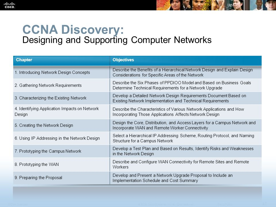 CCNA Discovery: Designing and Supporting Computer Networks Chapter