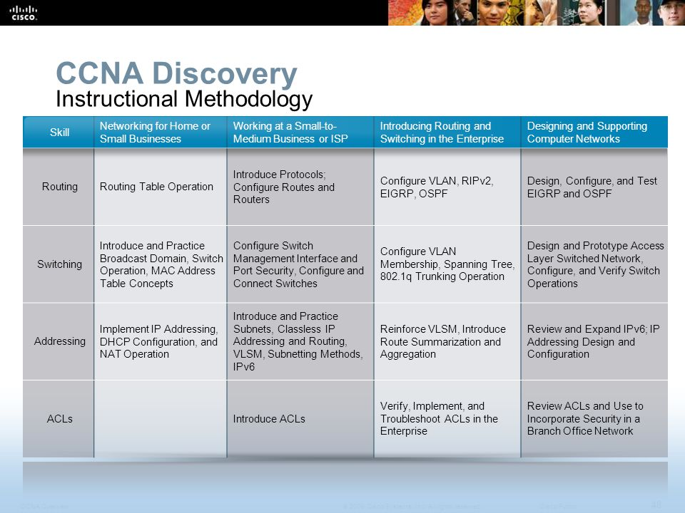 CCNA Discovery Instructional Methodology